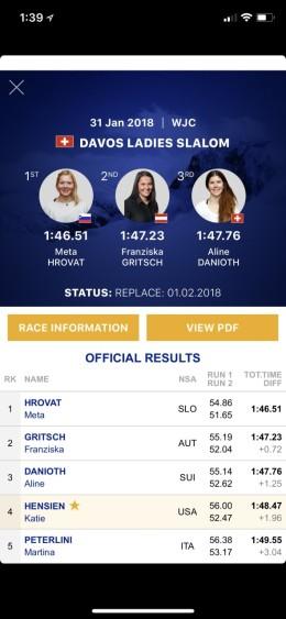 Davos Results